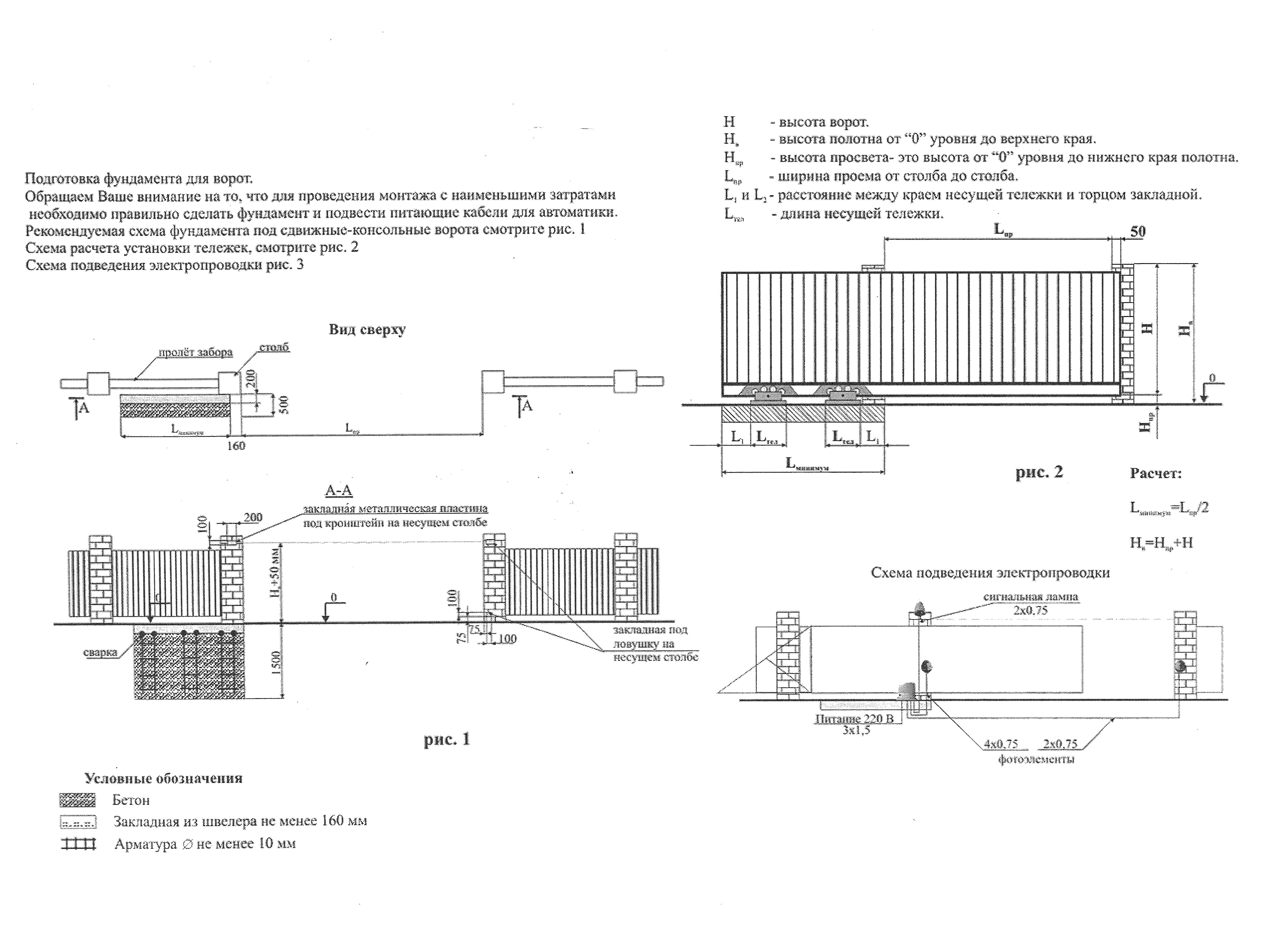 схема монтажа закладных для откатных ворот